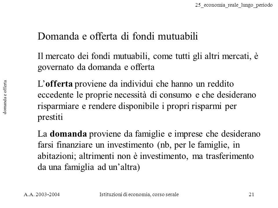 25_economia_reale_lungo_periodo A.A. 2003-2004Istituzioni di economia, corso serale21 domanda e offerta Domanda e offerta di fondi mutuabili Il mercat