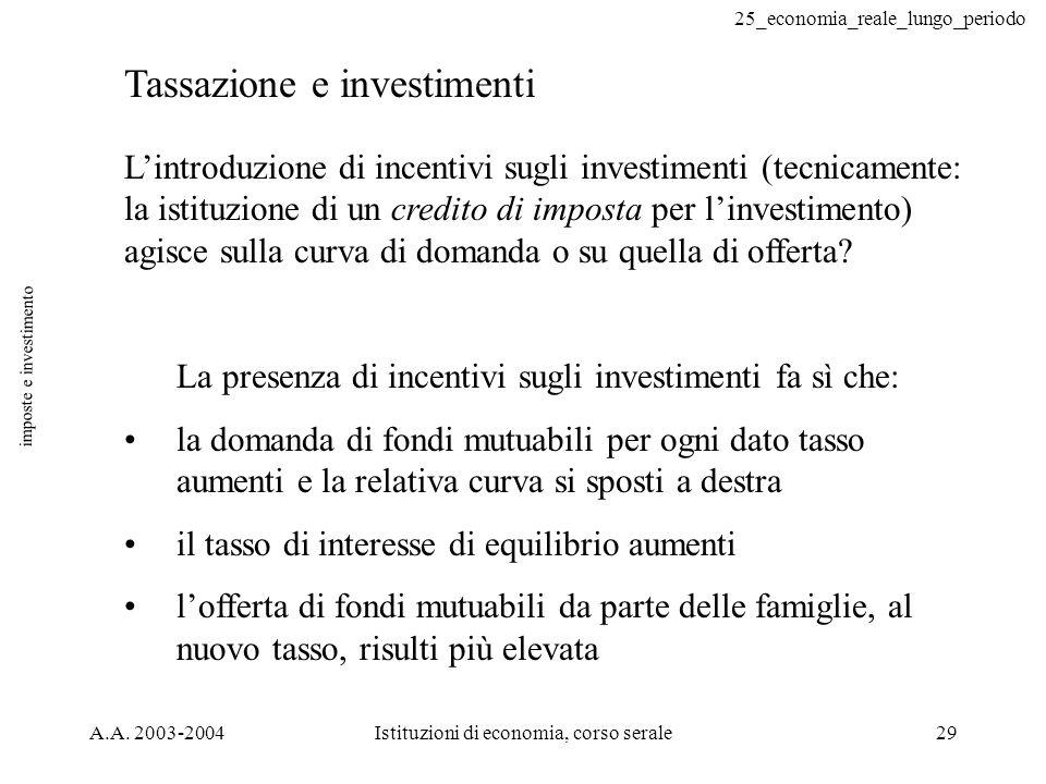25_economia_reale_lungo_periodo A.A. 2003-2004Istituzioni di economia, corso serale29 imposte e investimento Tassazione e investimenti Lintroduzione d