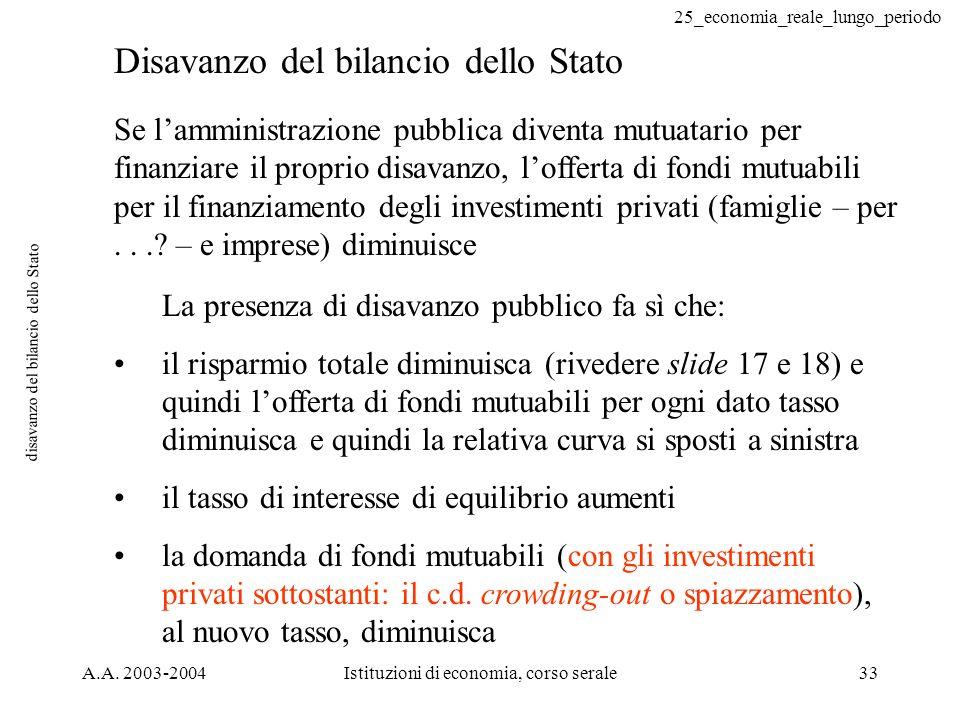 25_economia_reale_lungo_periodo A.A. 2003-2004Istituzioni di economia, corso serale33 disavanzo del bilancio dello Stato Disavanzo del bilancio dello