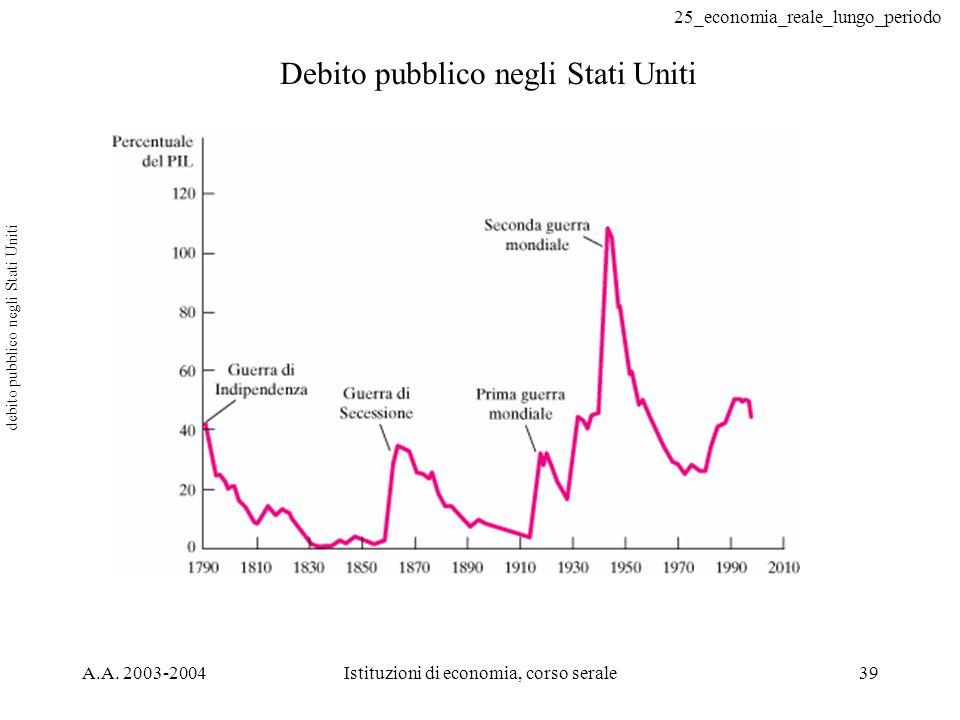 25_economia_reale_lungo_periodo A.A. 2003-2004Istituzioni di economia, corso serale39 debito pubblico negli Stati Uniti Debito pubblico negli Stati Un