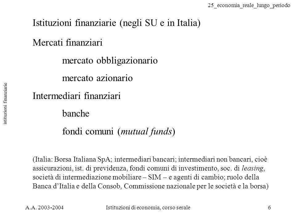 25_economia_reale_lungo_periodo A.A. 2003-2004Istituzioni di economia, corso serale6 istituzioni finanziarie Istituzioni finanziarie (negli SU e in It