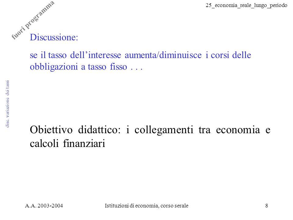 25_economia_reale_lungo_periodo A.A. 2003-2004Istituzioni di economia, corso serale8 disc. variazione dei tassi Discussione: se il tasso dellinteresse