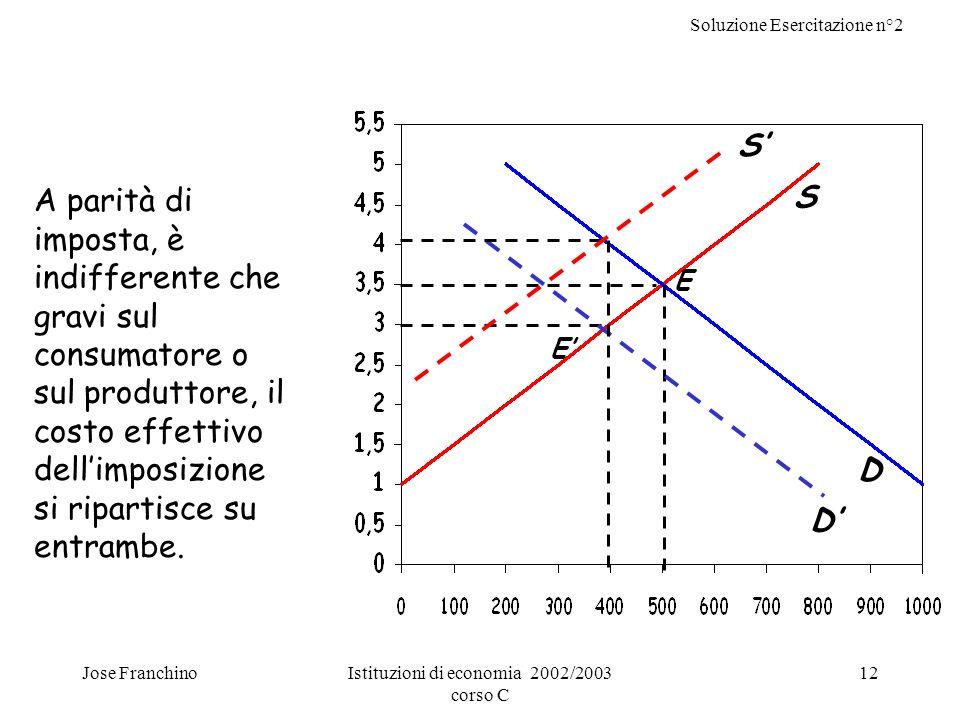 Soluzione Esercitazione n°2 Jose FranchinoIstituzioni di economia 2002/2003 corso C 12 D E E S D S A parità di imposta, è indifferente che gravi sul c