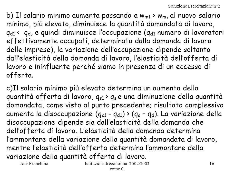 Soluzione Esercitazione n°2 Jose FranchinoIstituzioni di economia 2002/2003 corso C 16 b) Il salario minimo aumenta passando a w m1 > w m, al nuovo sa