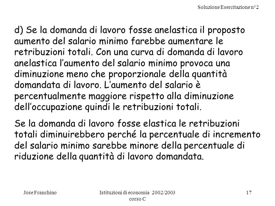Soluzione Esercitazione n°2 Jose FranchinoIstituzioni di economia 2002/2003 corso C 17 d) Se la domanda di lavoro fosse anelastica il proposto aumento
