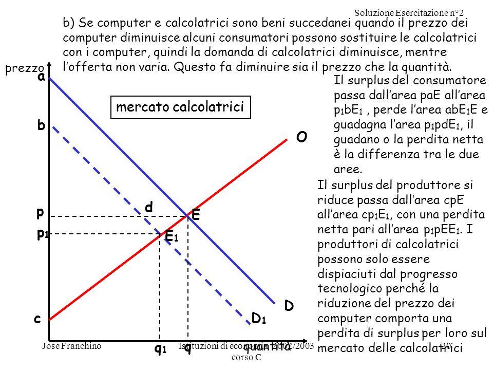 Soluzione Esercitazione n°2 Jose FranchinoIstituzioni di economia 2002/2003 corso C 20 b) Se computer e calcolatrici sono beni succedanei quando il pr