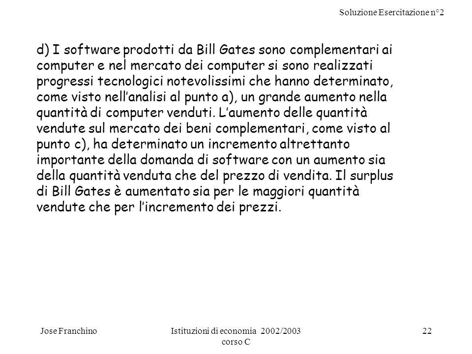 Soluzione Esercitazione n°2 Jose FranchinoIstituzioni di economia 2002/2003 corso C 22 d) I software prodotti da Bill Gates sono complementari ai comp