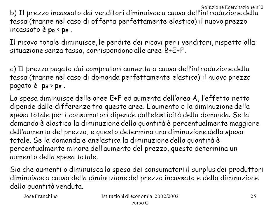 Soluzione Esercitazione n°2 Jose FranchinoIstituzioni di economia 2002/2003 corso C 25 b) Il prezzo incassato dai venditori diminuisce a causa dellint