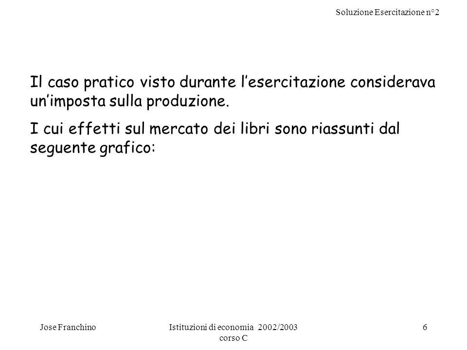 Soluzione Esercitazione n°2 Jose FranchinoIstituzioni di economia 2002/2003 corso C 6 Il caso pratico visto durante lesercitazione considerava unimpos