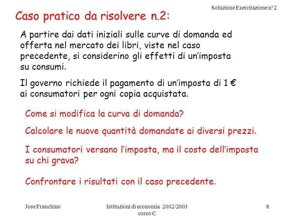 Soluzione Esercitazione n°2 Jose FranchinoIstituzioni di economia 2002/2003 corso C 8 A partire dai dati iniziali sulle curve di domanda ed offerta ne