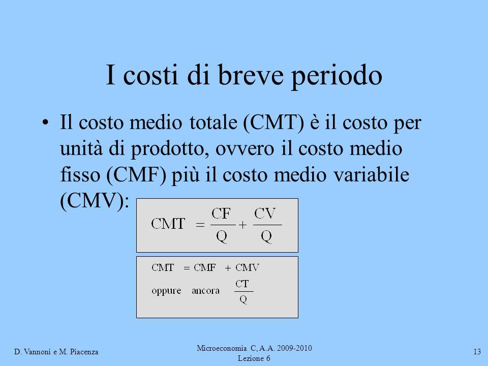 D. Vannoni e M. Piacenza Microeconomia C, A.A. 2009-2010 Lezione 6 13 I costi di breve periodo Il costo medio totale (CMT) è il costo per unità di pro