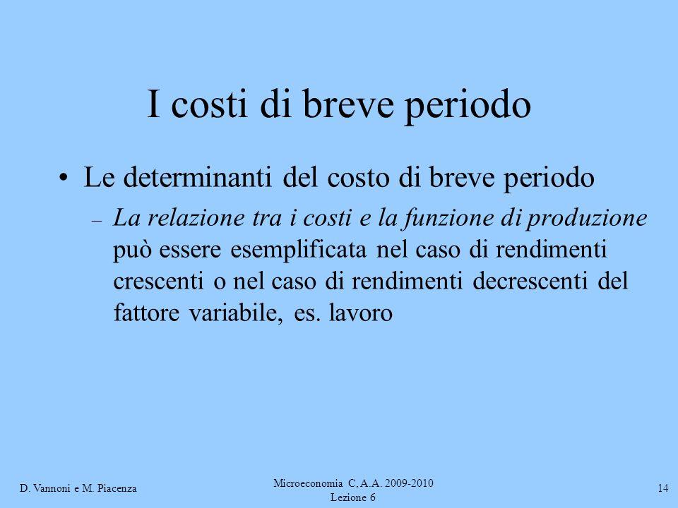D. Vannoni e M. Piacenza Microeconomia C, A.A. 2009-2010 Lezione 6 14 I costi di breve periodo Le determinanti del costo di breve periodo – La relazio