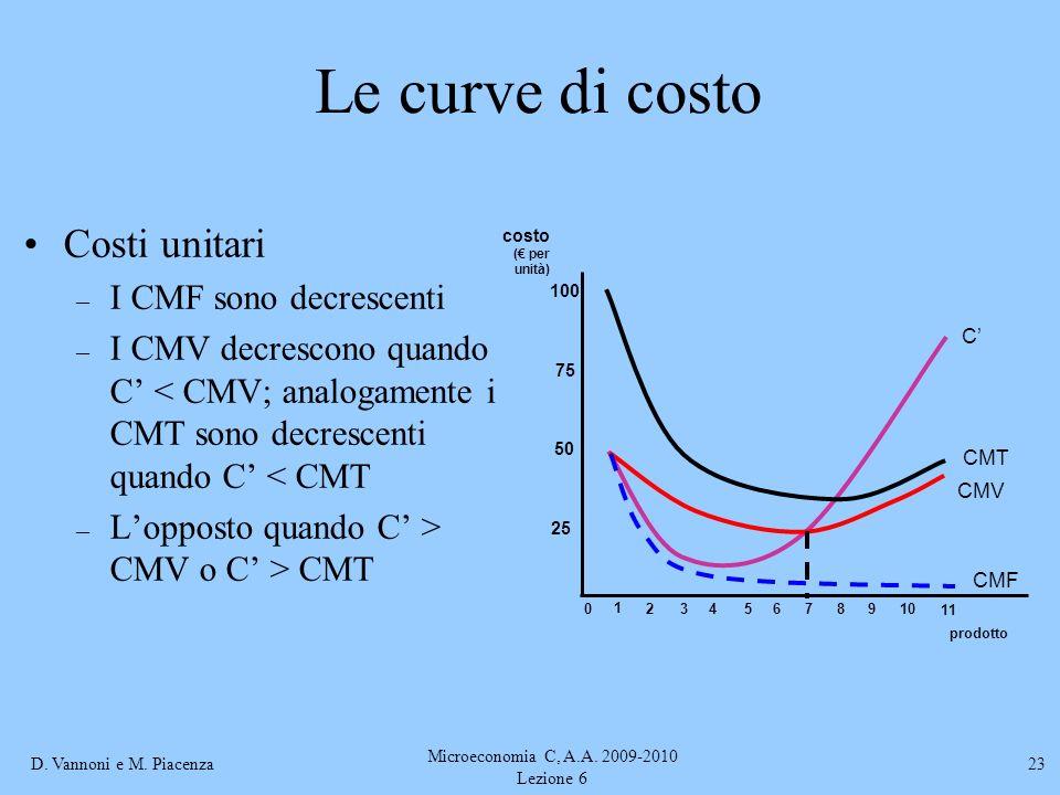 D. Vannoni e M. Piacenza Microeconomia C, A.A. 2009-2010 Lezione 6 23 Le curve di costo Costi unitari – I CMF sono decrescenti – I CMV decrescono quan
