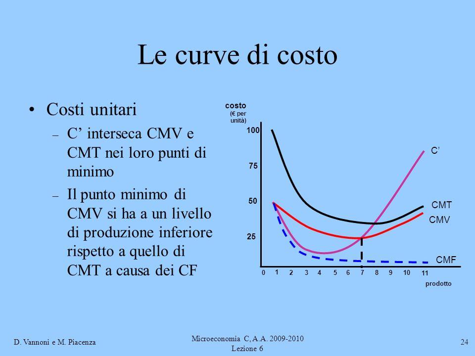 D. Vannoni e M. Piacenza Microeconomia C, A.A. 2009-2010 Lezione 6 24 Le curve di costo Costi unitari – C interseca CMV e CMT nei loro punti di minimo