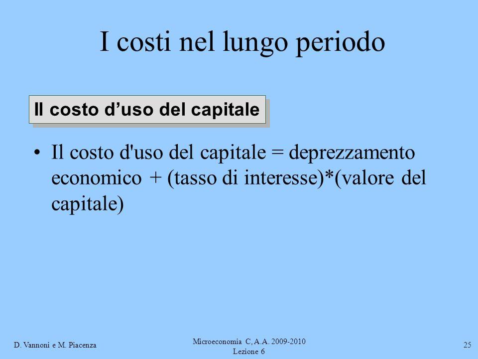 D. Vannoni e M. Piacenza Microeconomia C, A.A. 2009-2010 Lezione 6 25 I costi nel lungo periodo Il costo d'uso del capitale = deprezzamento economico
