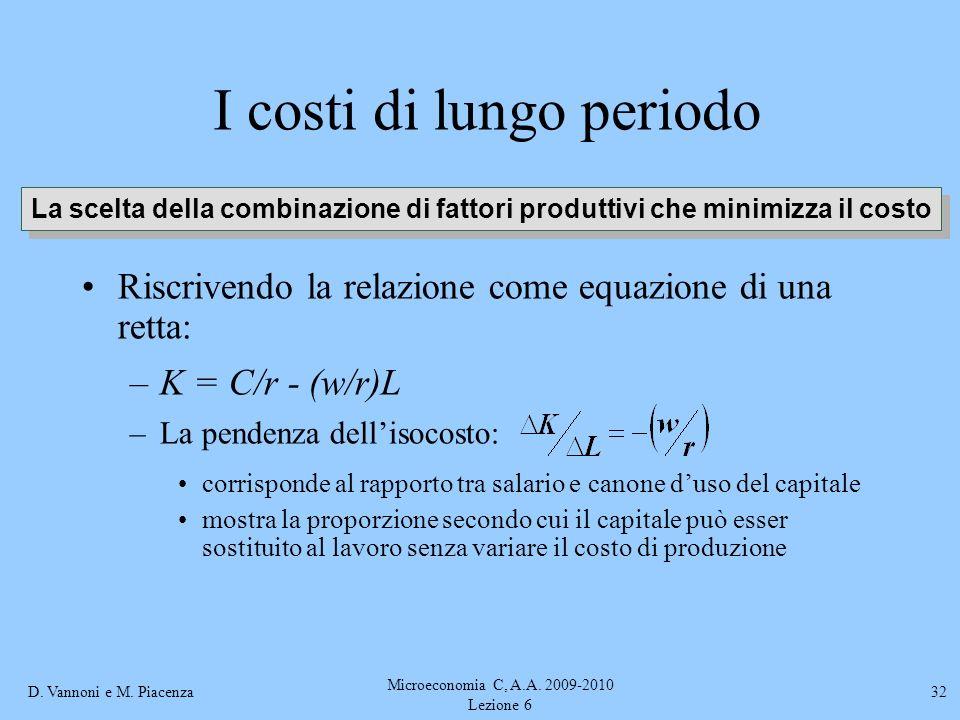 D. Vannoni e M. Piacenza Microeconomia C, A.A. 2009-2010 Lezione 6 32 I costi di lungo periodo Riscrivendo la relazione come equazione di una retta: –
