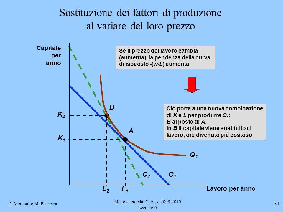 D. Vannoni e M. Piacenza Microeconomia C, A.A. 2009-2010 Lezione 6 34 Sostituzione dei fattori di produzione al variare del loro prezzo C2C2 Ciò porta