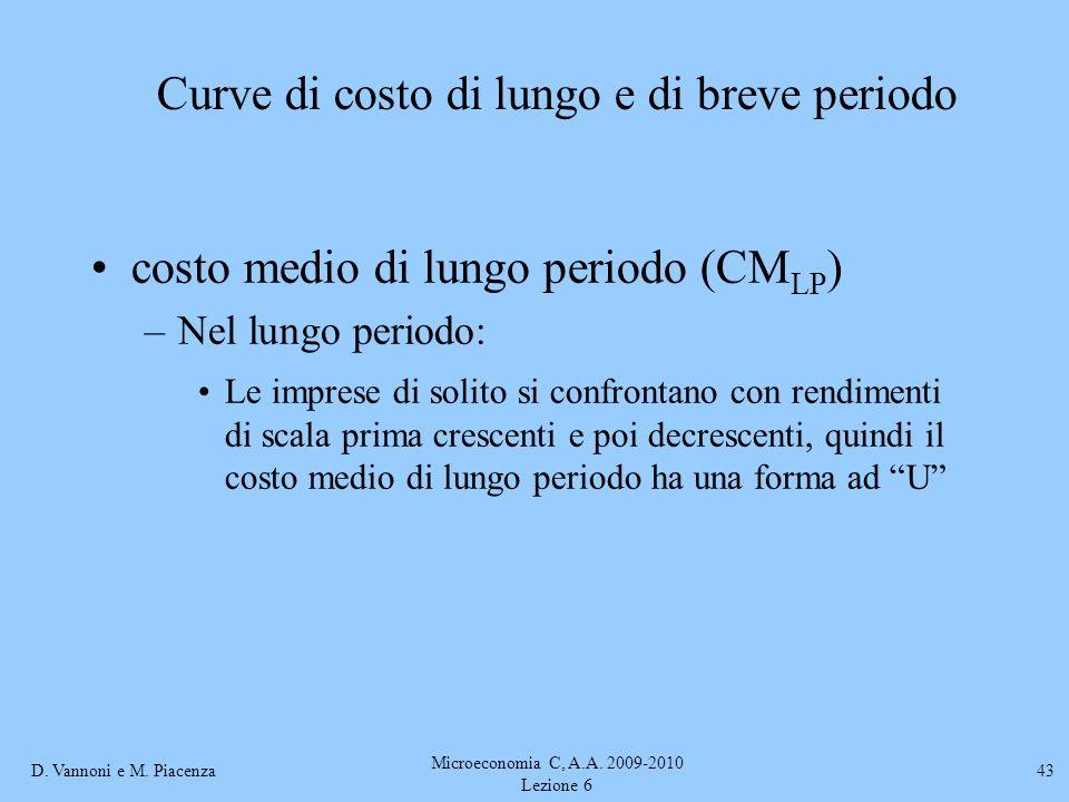 D. Vannoni e M. Piacenza Microeconomia C, A.A. 2009-2010 Lezione 6 43 costo medio di lungo periodo (CM LP ) –Nel lungo periodo: Le imprese di solito s