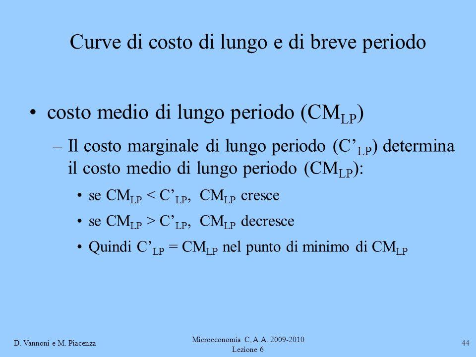D. Vannoni e M. Piacenza Microeconomia C, A.A. 2009-2010 Lezione 6 44 costo medio di lungo periodo (CM LP ) –Il costo marginale di lungo periodo (C LP