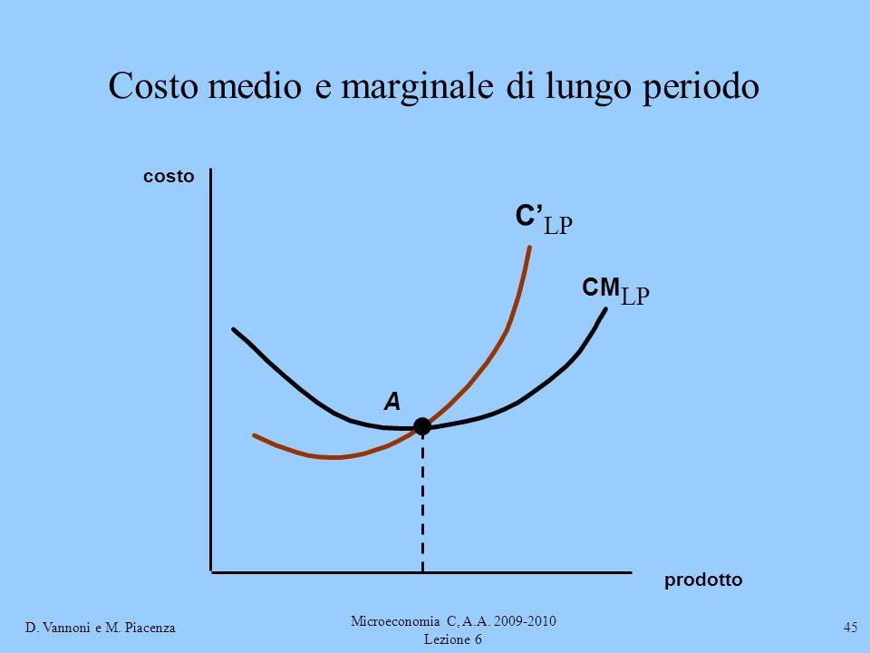 D. Vannoni e M. Piacenza Microeconomia C, A.A. 2009-2010 Lezione 6 45 Costo medio e marginale di lungo periodo prodotto costo CM LP C LP A