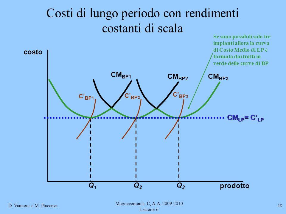 D. Vannoni e M. Piacenza Microeconomia C, A.A. 2009-2010 Lezione 6 48 Costi di lungo periodo con rendimenti costanti di scala prodotto costo Q3Q3 CM B