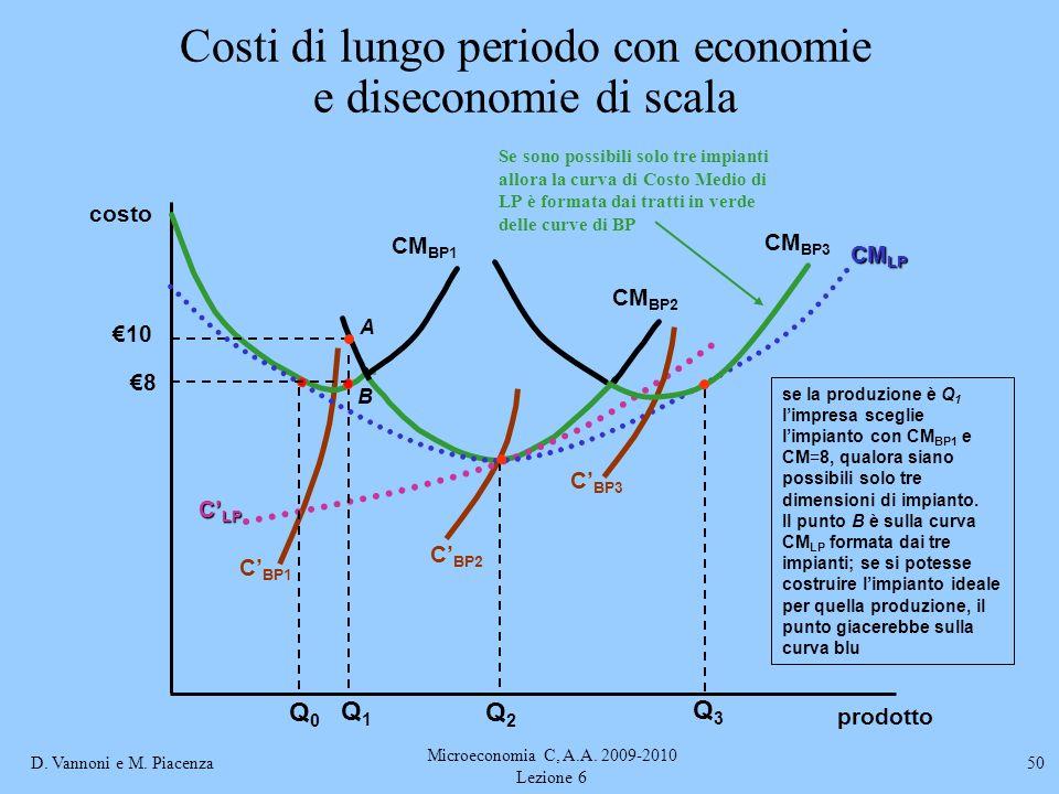 D. Vannoni e M. Piacenza Microeconomia C, A.A. 2009-2010 Lezione 6 50 Costi di lungo periodo con economie e diseconomie di scala prodotto costo C BP1