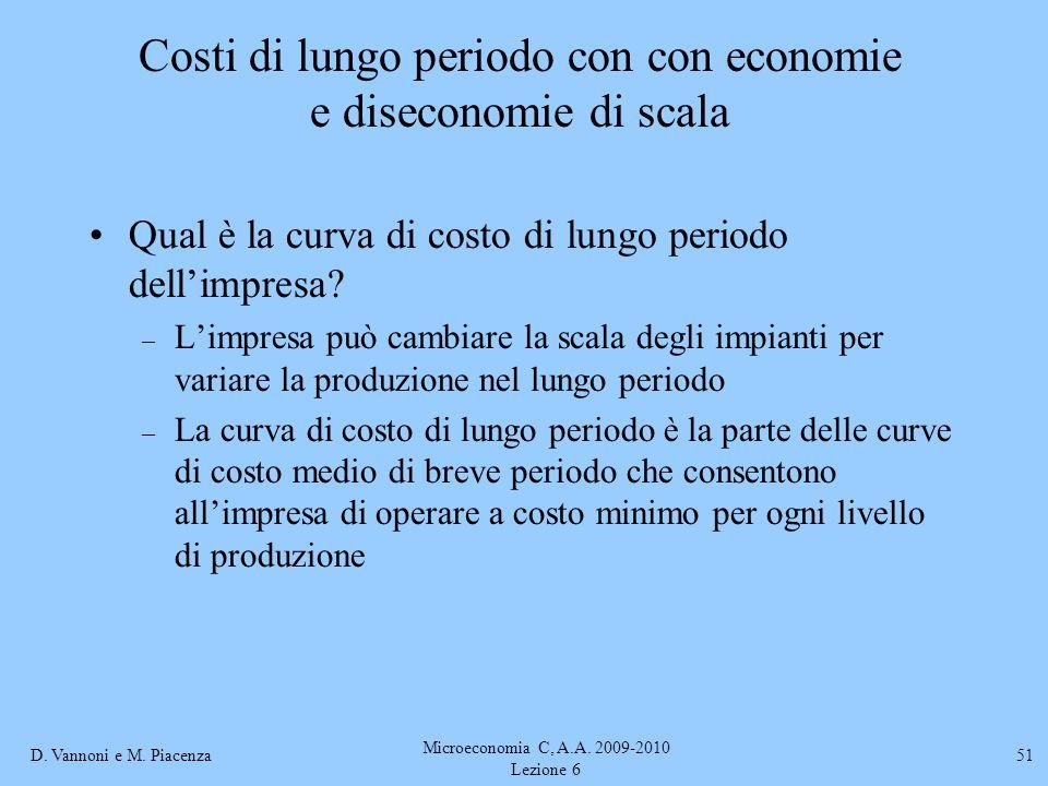 D. Vannoni e M. Piacenza Microeconomia C, A.A. 2009-2010 Lezione 6 51 Qual è la curva di costo di lungo periodo dellimpresa? – Limpresa può cambiare l