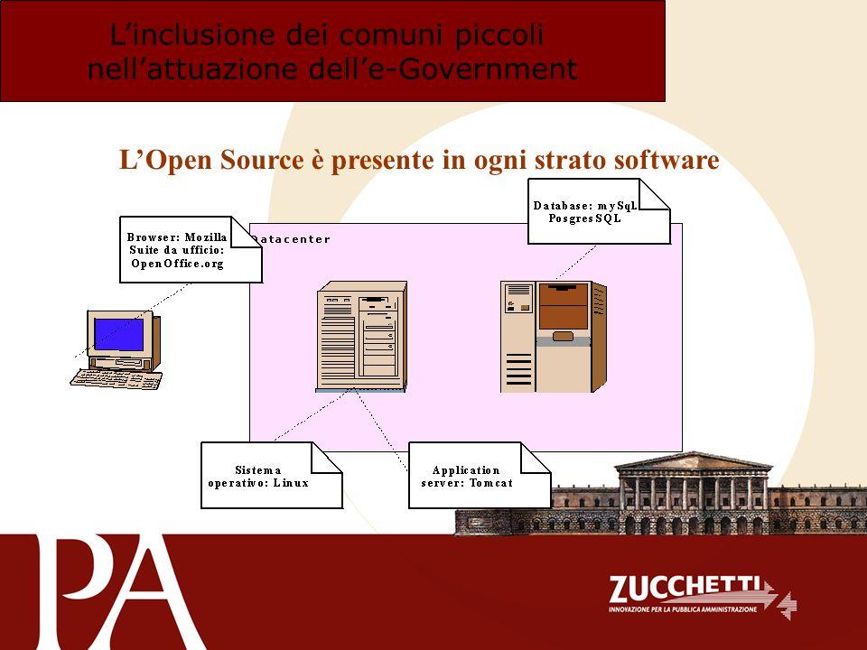 Linclusione dei comuni piccoli nellattuazione delle-Government LOpen Source è presente in ogni strato software
