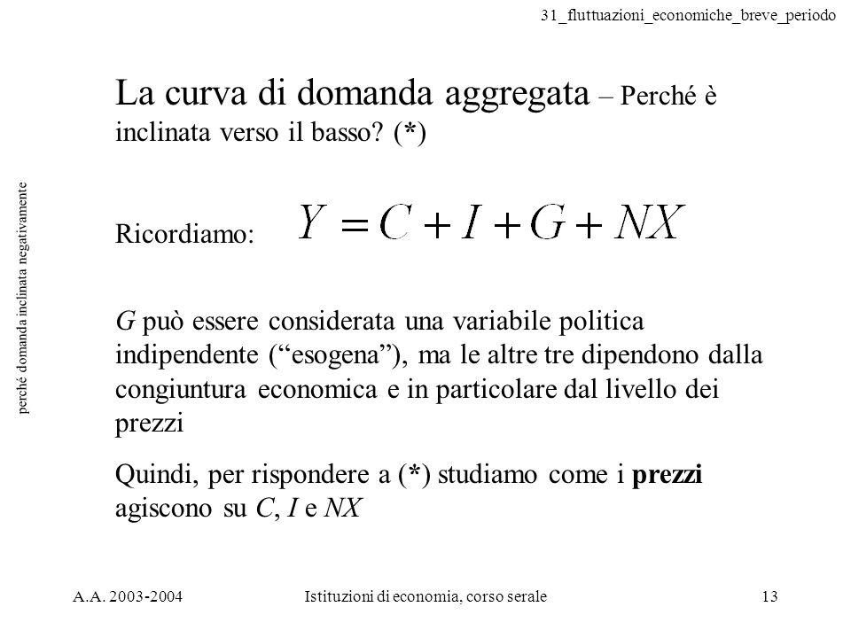 31_fluttuazioni_economiche_breve_periodo A.A. 2003-2004Istituzioni di economia, corso serale13 perché domanda inclinata negativamente La curva di doma