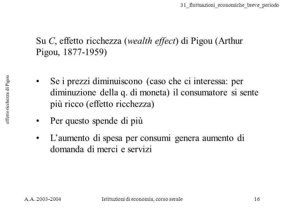 31_fluttuazioni_economiche_breve_periodo A.A. 2003-2004Istituzioni di economia, corso serale16 effetto ricchezza di Pigou Su C, effetto ricchezza (wea