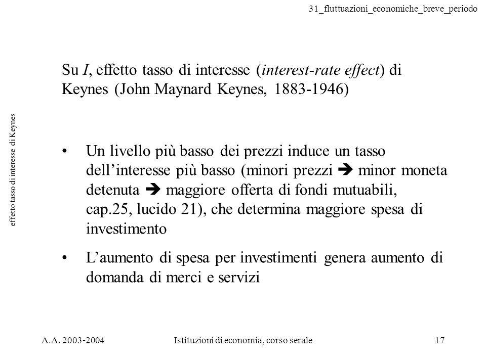 31_fluttuazioni_economiche_breve_periodo A.A. 2003-2004Istituzioni di economia, corso serale17 effetto tasso di interesse di Keynes Su I, effetto tass