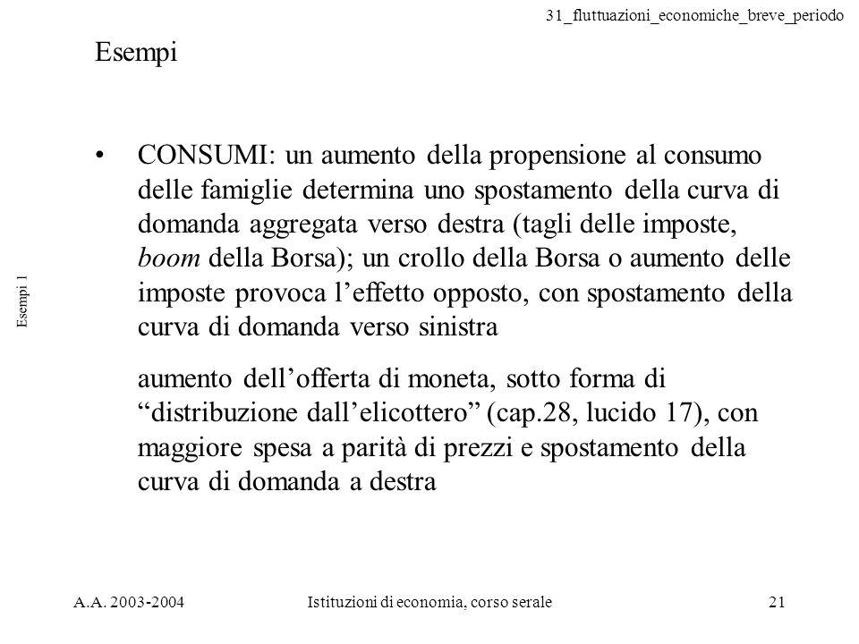 31_fluttuazioni_economiche_breve_periodo A.A. 2003-2004Istituzioni di economia, corso serale21 Esempi 1 Esempi CONSUMI: un aumento della propensione a