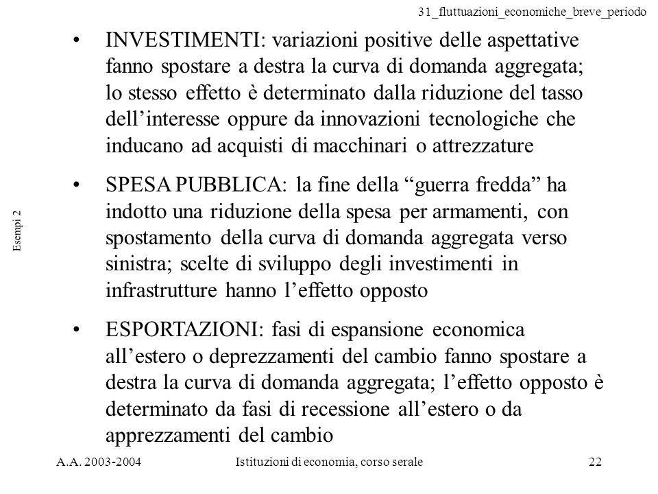 31_fluttuazioni_economiche_breve_periodo A.A. 2003-2004Istituzioni di economia, corso serale22 Esempi 2 INVESTIMENTI: variazioni positive delle aspett