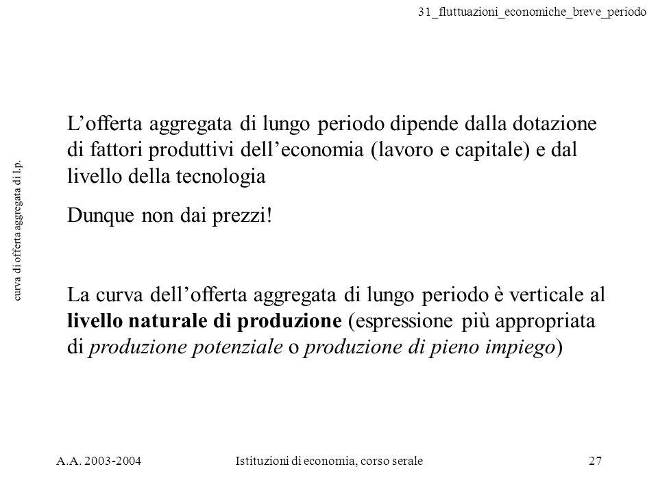 31_fluttuazioni_economiche_breve_periodo A.A. 2003-2004Istituzioni di economia, corso serale27 curva di offerta aggregata di l.p. Lofferta aggregata d