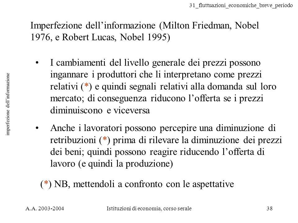 31_fluttuazioni_economiche_breve_periodo A.A. 2003-2004Istituzioni di economia, corso serale38 imperfezione dellinformazione Imperfezione dellinformaz