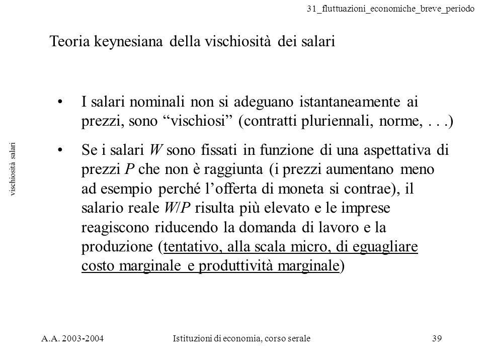31_fluttuazioni_economiche_breve_periodo A.A. 2003-2004Istituzioni di economia, corso serale39 vischiosità salari Teoria keynesiana della vischiosità
