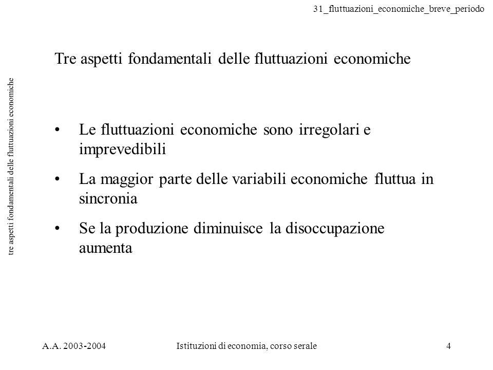 31_fluttuazioni_economiche_breve_periodo A.A. 2003-2004Istituzioni di economia, corso serale4 tre aspetti fondamentali delle fluttuazioni economiche T
