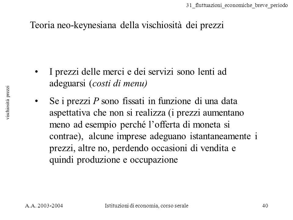 31_fluttuazioni_economiche_breve_periodo A.A. 2003-2004Istituzioni di economia, corso serale40 vischiosità prezzi Teoria neo-keynesiana della vischios
