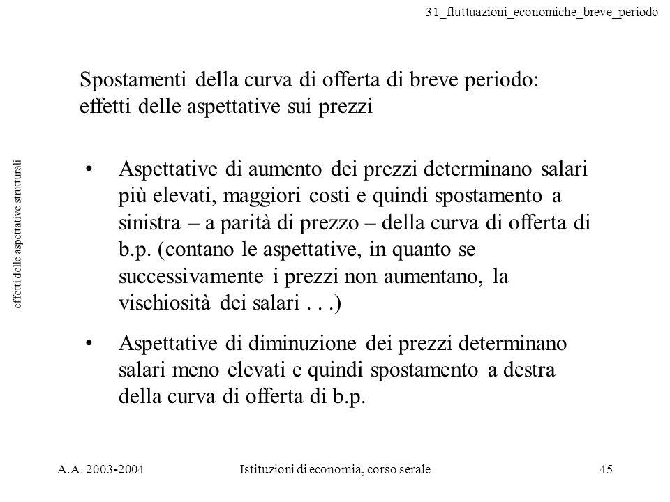 31_fluttuazioni_economiche_breve_periodo A.A. 2003-2004Istituzioni di economia, corso serale45 effetti delle aspettative strutturali Spostamenti della