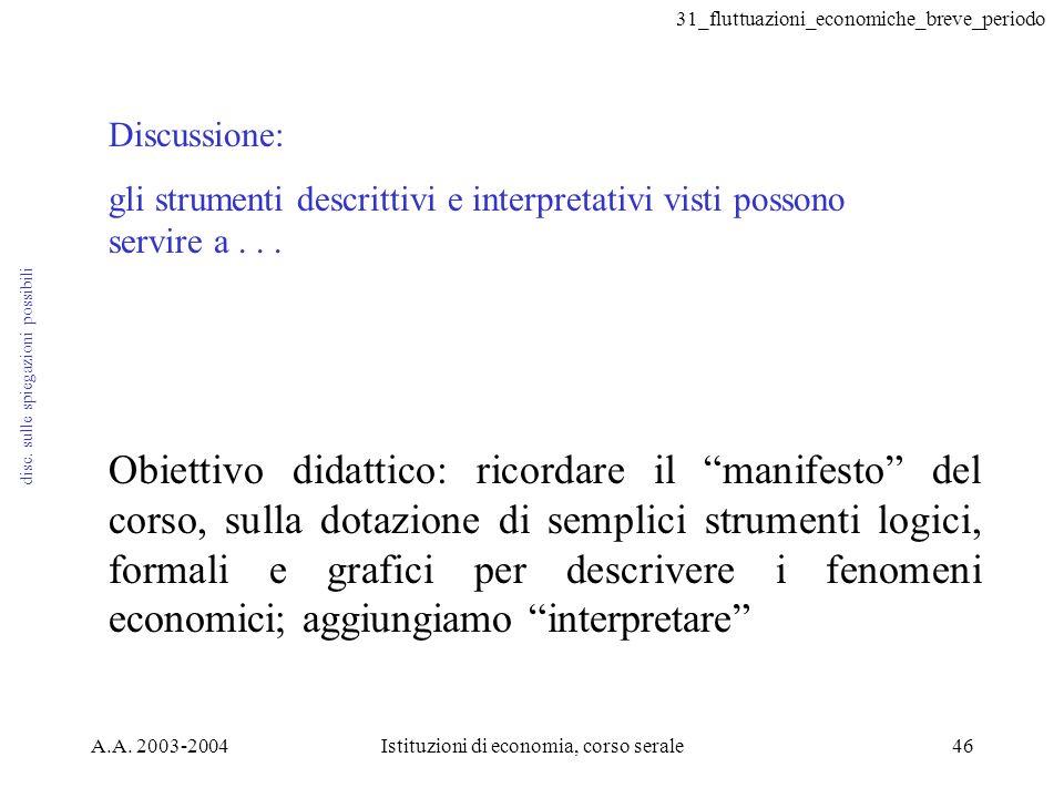 31_fluttuazioni_economiche_breve_periodo A.A. 2003-2004Istituzioni di economia, corso serale46 disc. sulle spiegazioni possibili Discussione: gli stru
