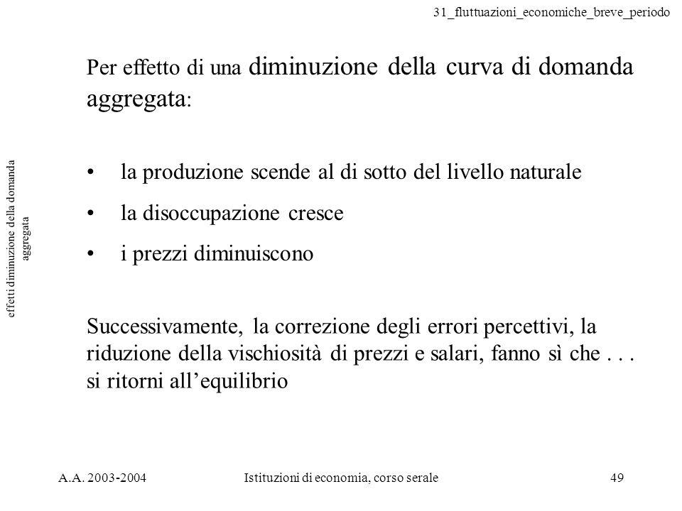31_fluttuazioni_economiche_breve_periodo A.A. 2003-2004Istituzioni di economia, corso serale49 effetti diminuzione della domanda aggregata Per effetto