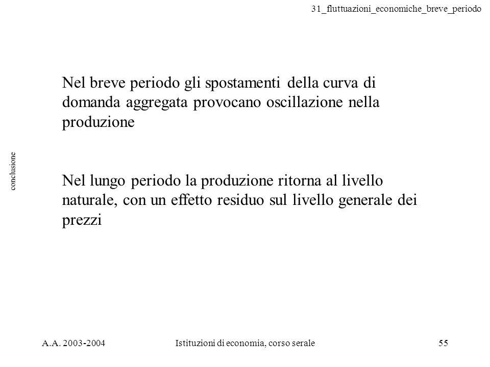 31_fluttuazioni_economiche_breve_periodo A.A. 2003-2004Istituzioni di economia, corso serale55 conclusione Nel breve periodo gli spostamenti della cur