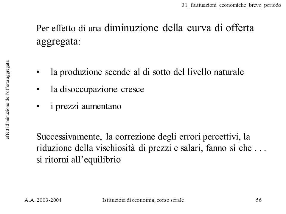 31_fluttuazioni_economiche_breve_periodo A.A. 2003-2004Istituzioni di economia, corso serale56 effetti diminuzione dellofferta aggregata Per effetto d