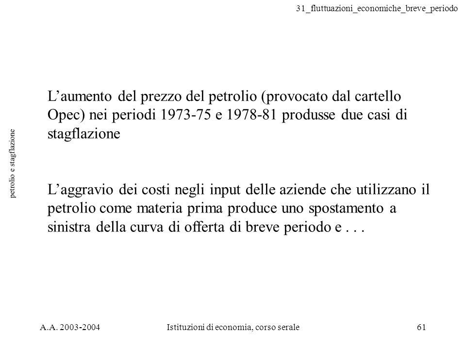 31_fluttuazioni_economiche_breve_periodo A.A. 2003-2004Istituzioni di economia, corso serale61 petrolio e stagflazione Laumento del prezzo del petroli
