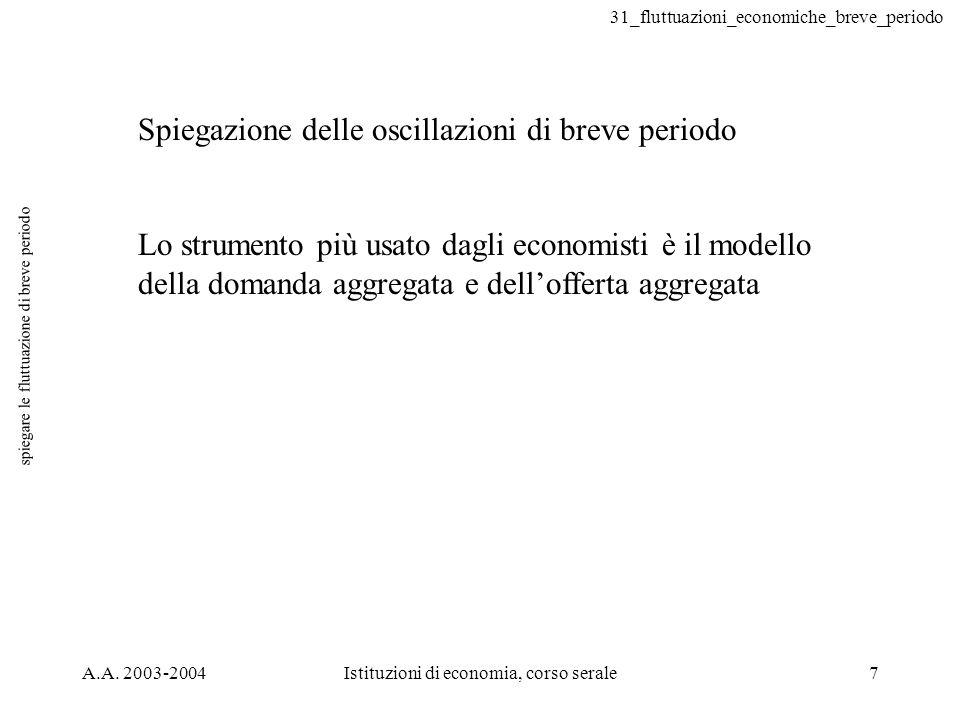 31_fluttuazioni_economiche_breve_periodo A.A. 2003-2004Istituzioni di economia, corso serale7 spiegare le fluttuazione di breve periodo Spiegazione de
