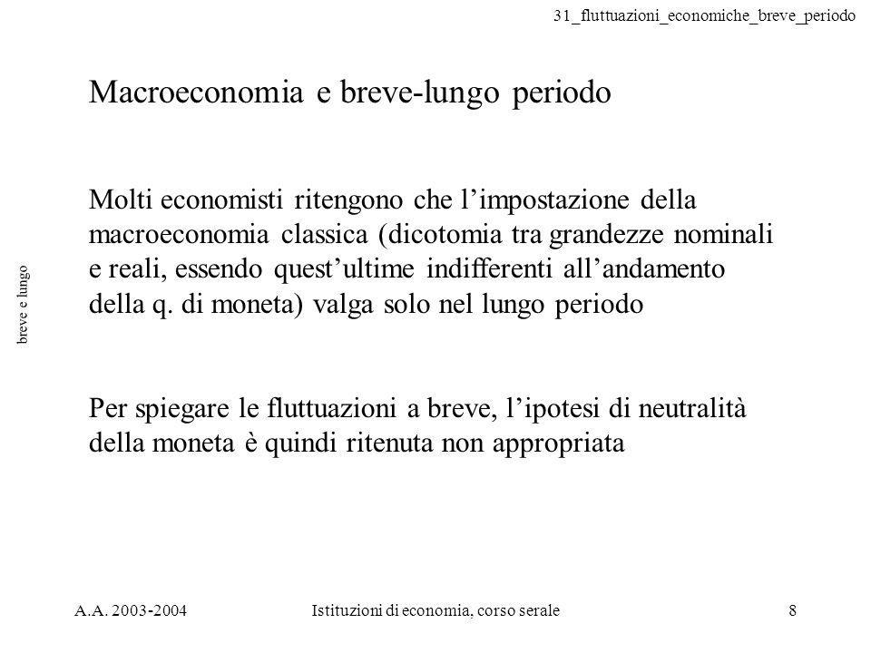 31_fluttuazioni_economiche_breve_periodo A.A. 2003-2004Istituzioni di economia, corso serale8 breve e lungo Macroeconomia e breve-lungo periodo Molti