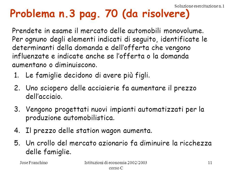 Soluzione esercitazione n.1 Jose FranchinoIstituzioni di economia 2002/2003 corso C 11 Problema n.3 pag. 70 (da risolvere) Prendete in esame il mercat