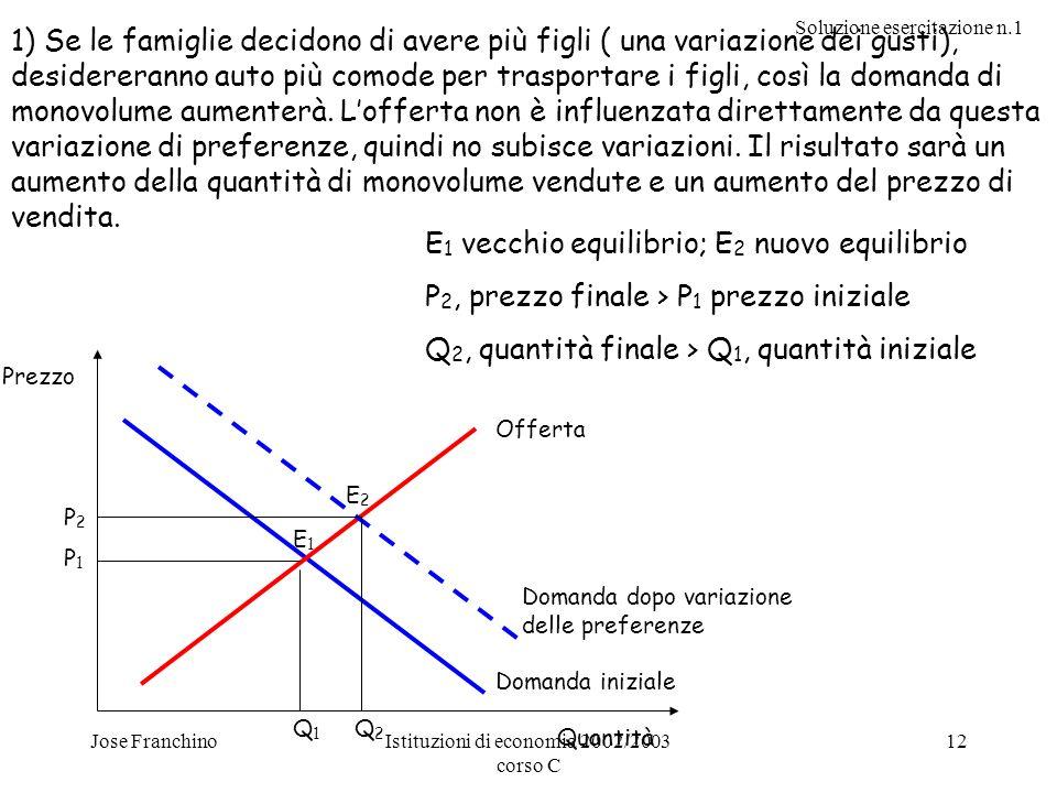 Soluzione esercitazione n.1 Jose FranchinoIstituzioni di economia 2002/2003 corso C 12 1) Se le famiglie decidono di avere più figli ( una variazione