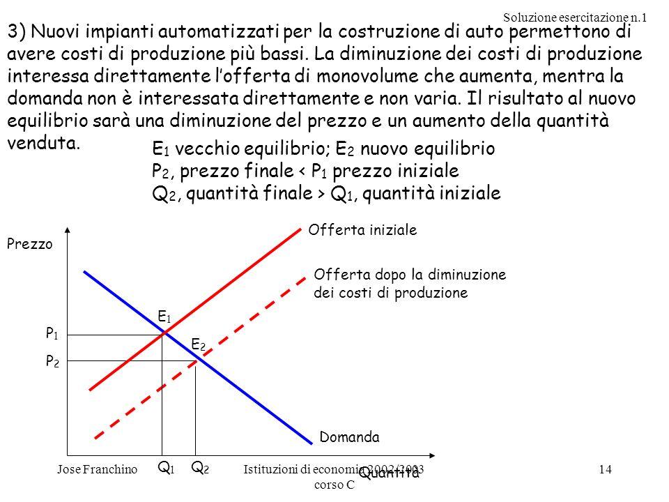 Soluzione esercitazione n.1 Jose FranchinoIstituzioni di economia 2002/2003 corso C 14 3) Nuovi impianti automatizzati per la costruzione di auto perm