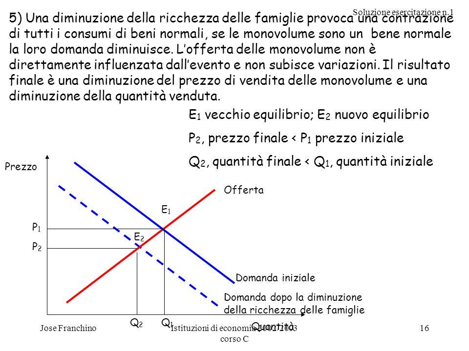 Soluzione esercitazione n.1 Jose FranchinoIstituzioni di economia 2002/2003 corso C 16 5) Una diminuzione della ricchezza delle famiglie provoca una c